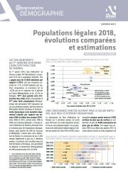 couv_populations_légales_2018