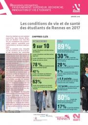 Doc_santédesétudiants_rennes_2017