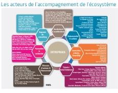 Image_ecosystème_numérique_CC_2019